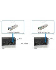 LevelOne SFP Mini-GBIC-Transceiver-Modul FDDI ATM 100Base-BX10-D LC Single-Modus bis zu 20 km 1550 TX / 1310 RX nm