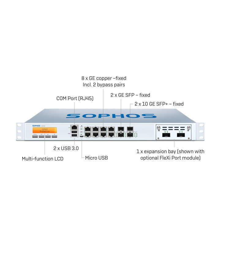 Sophos UTM Firewall SG 310 Rev. 2 Security Appliance inkl. 2 Jahre TotalProtect Plus Subscription (SP3122SEU)