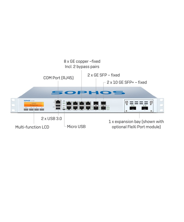 Sophos UTM Firewall SG 330 Rev. 2 Security Appliance inkl. 2 Jahre TotalProtect Plus Subscription