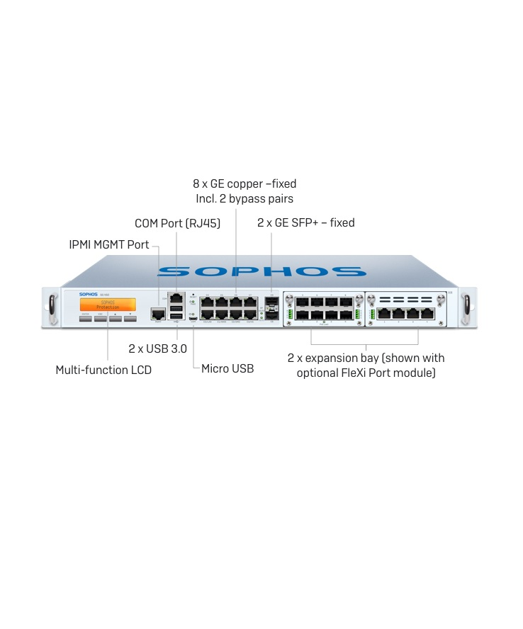 Sophos UTM Firewall SG 450 Rev. 2 Security Appliance inkl. 3 Jahre TotalProtect Plus Subscription (SP4532SEU)