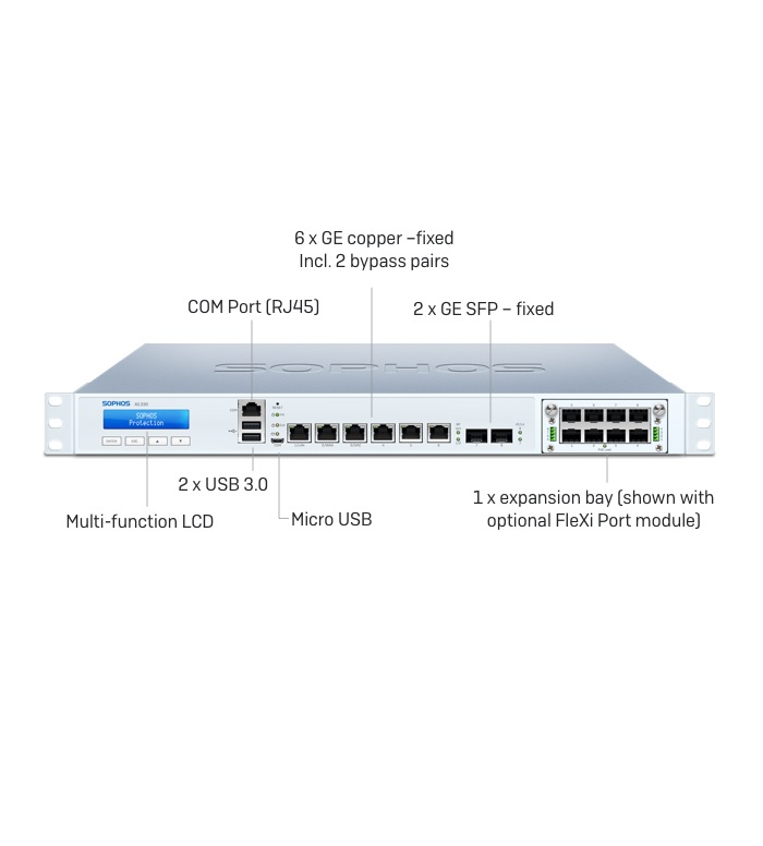 Sophos UTM Firewall XG 230 Rev. 2 Security Appliance