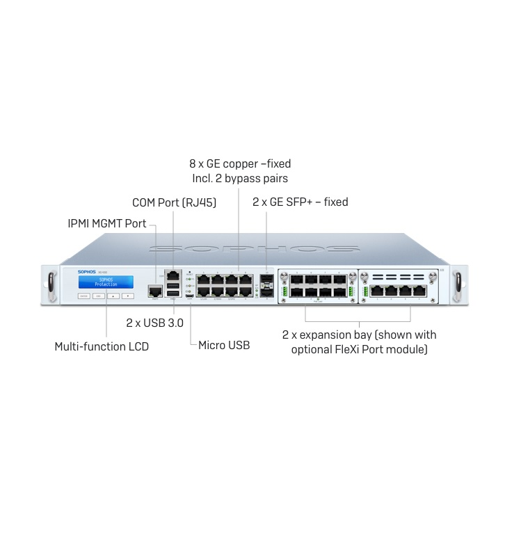 Sophos UTM Firewall XG 430 Rev. 2 Security Appliance