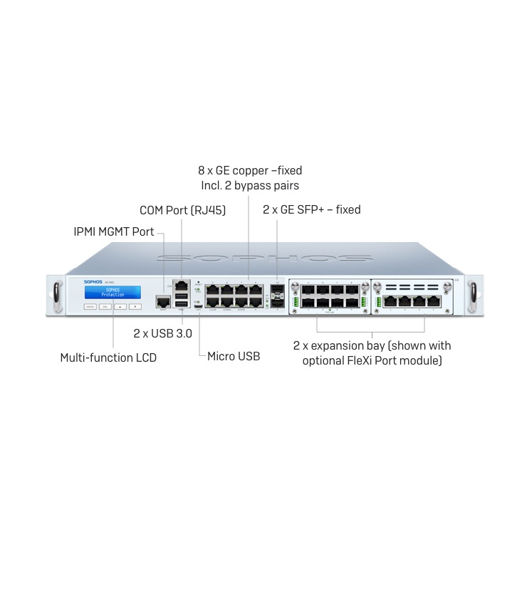 Sophos UTM Firewall XG 450 Rev. 2 Security Appliance